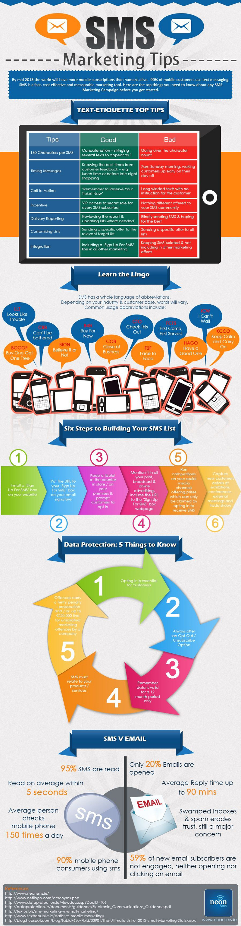 Marketing Tips with SMS