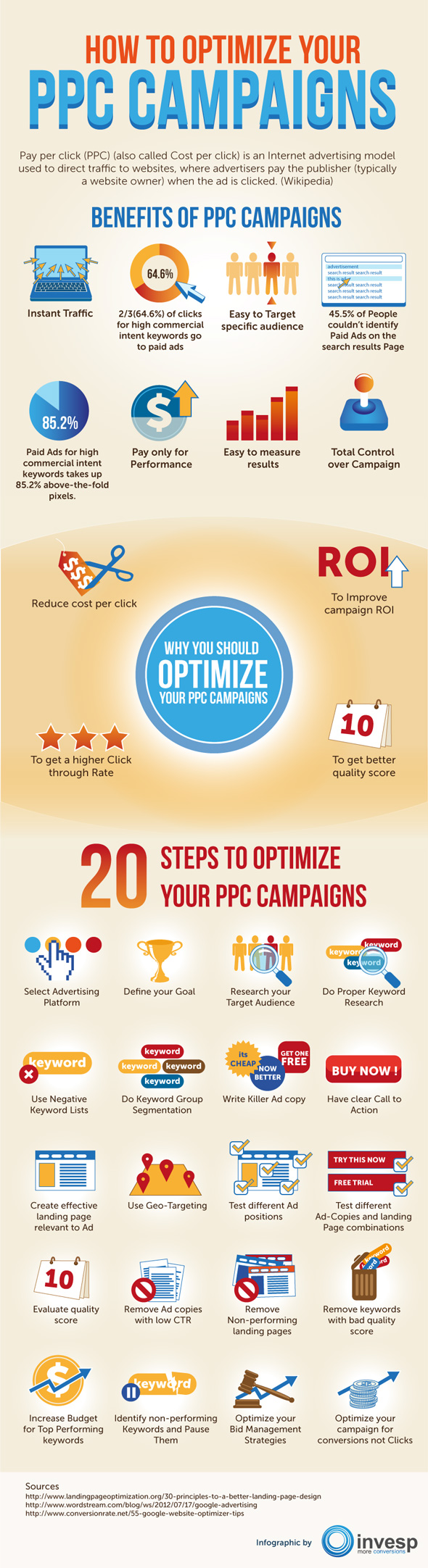 Optimizing Your PPC Campaigns