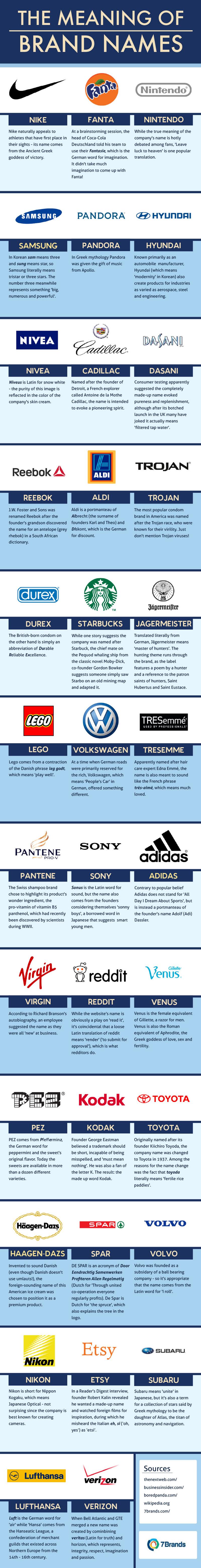 Popular-Brand-Names