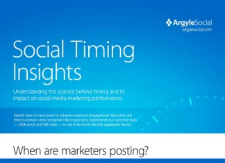 The Best Times to Post on Facebook and Twitter
