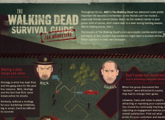 The Walking Dead Guide to Marketing Your Business