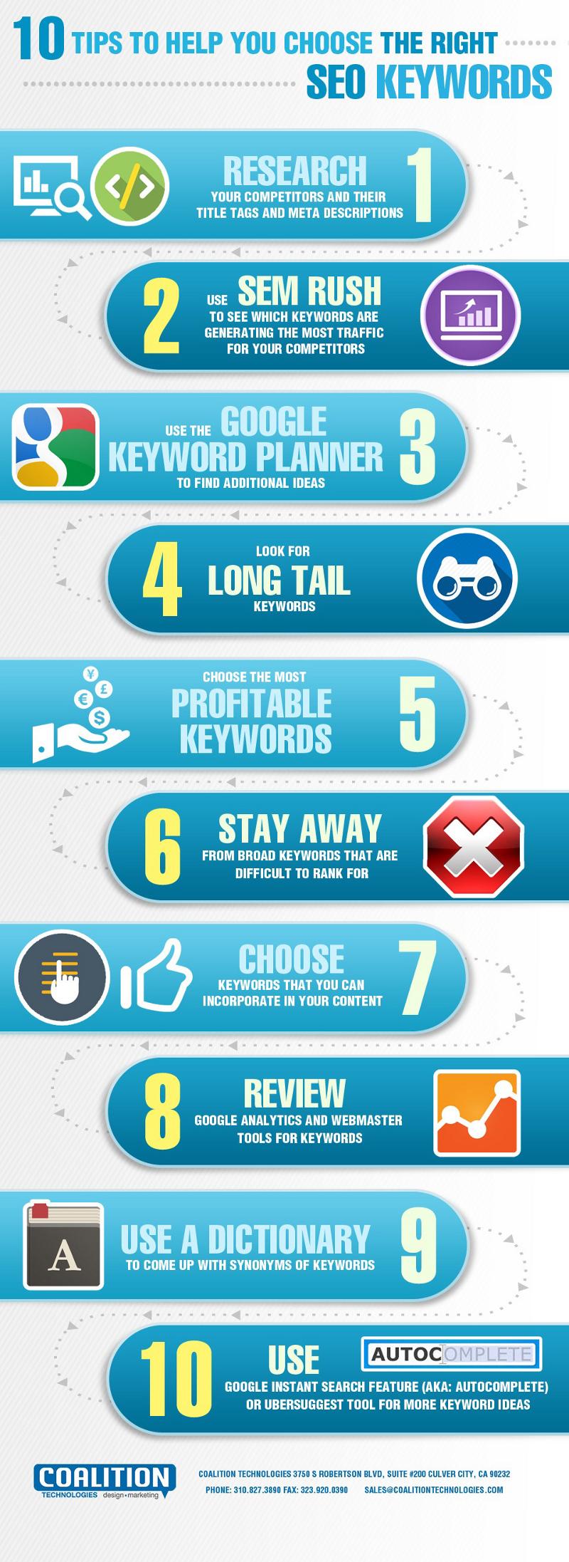 Tips to SEO Keywords