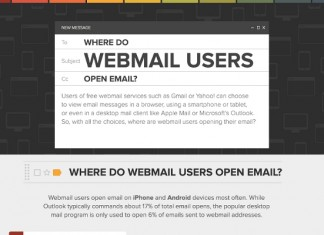 Top 12 Devices People Open Webmail With