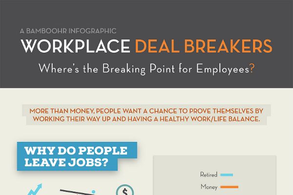 Top 5 Reasons Why Employees Quit
