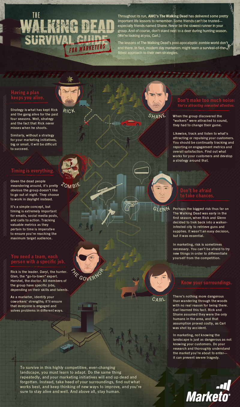 Walking-Dead-Guide-to-Marketing