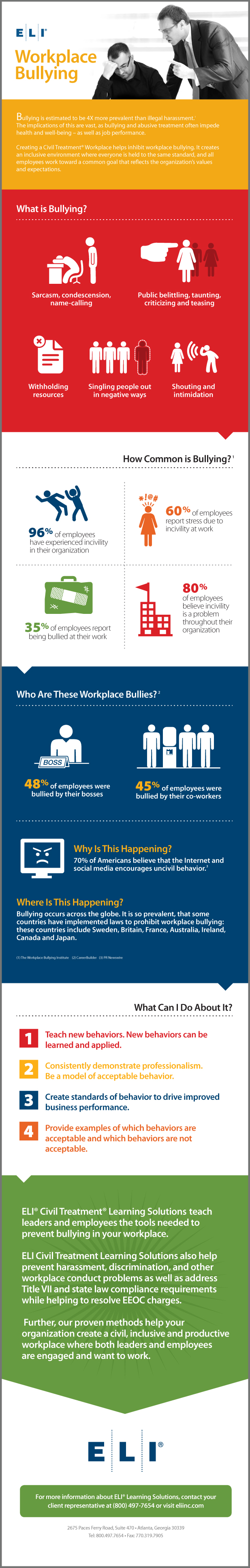 Workplace Bullying Facts