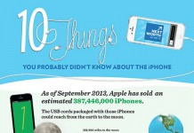 10 Interesting Facts About iPhones