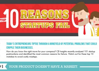 10 Reasons Why StartUps Fail