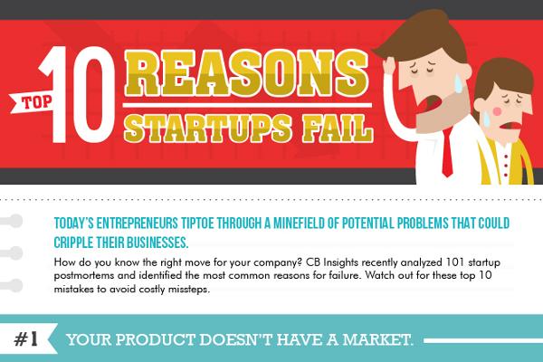 10 Reasons Why StartUps Fail