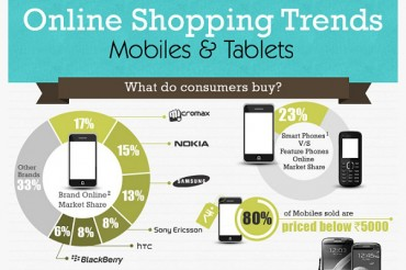 20 Great Cell Phone Sales Statistics