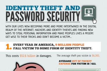 22 Incredible Internet Identity Theft Statistics