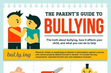 31 Incredible Facebook Bullying Statistics