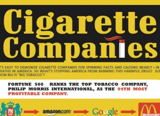 40 Notable Cigarette Sales Statistics