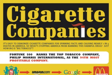 40 Notable Cigarette Sales Statistics
