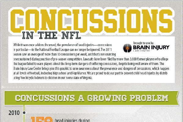 nfl concussions and their long term effects essay Since retiring in 2013, rosenfels has become increasingly disturbed by news and data released regarding concussions, their long-term effects, and the lack of information made available by the nfl.