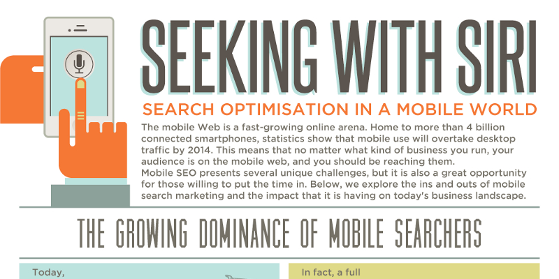 6 Mobile SEO Best Practices