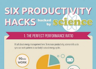 6 Ways to Improve Productivity