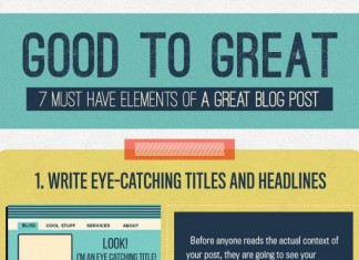 7 Essential Elements of a Great Blog Post