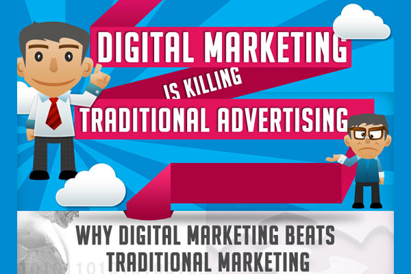 non traditional marketing Advertising is usually the most important element in any brand marketing plan, but many companies are finding that other approaches are also effective.