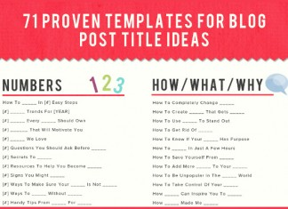 71 Catchy Blog Title Ideas