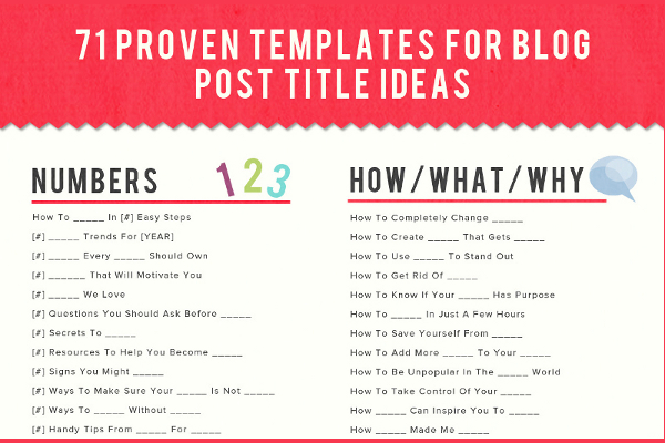 ideas write catchy blog titles