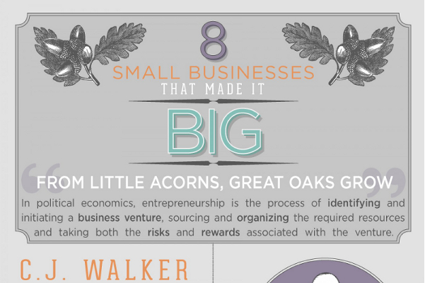 8 Famous Small Business Success Stories