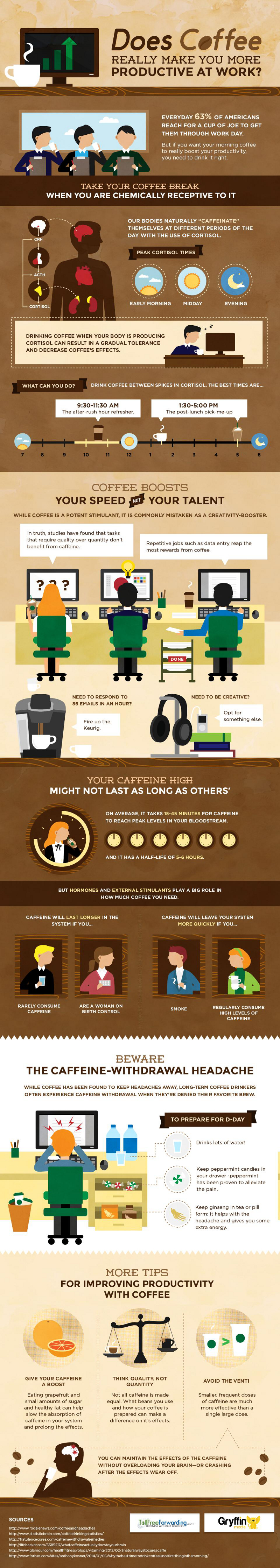 Benefits-of-Coffee