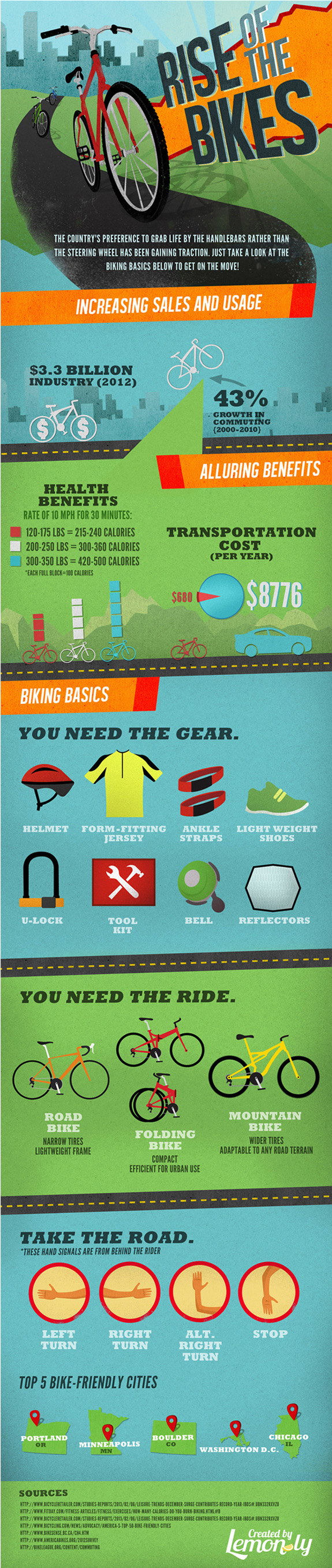 Bike Riding Facts