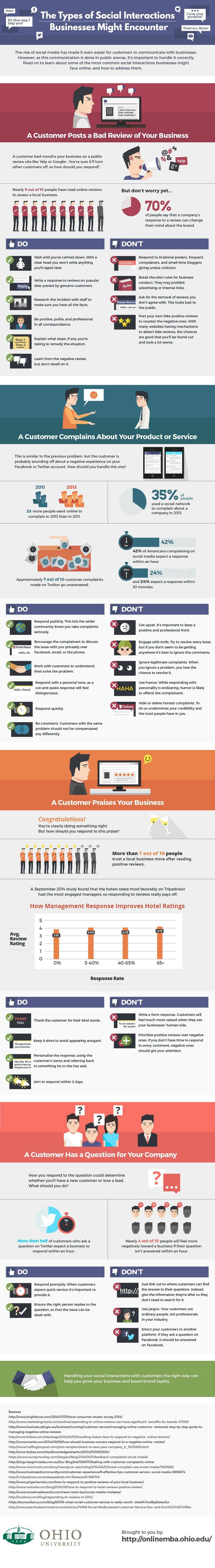 Complaints-on-Social-Media