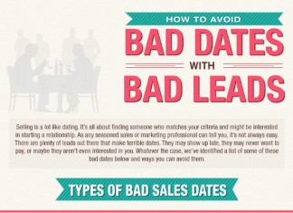 How to Identify Bad Sales Leads