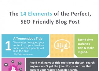 How to SEO Your Blog Post