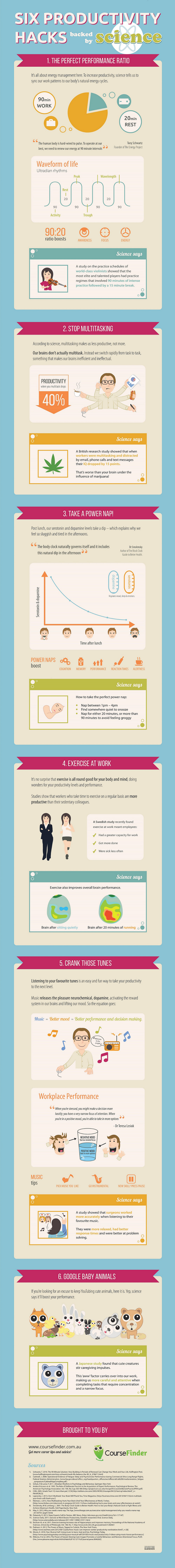 Improve-Productivity