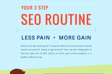 Top 12 SEO Methods for Businesses