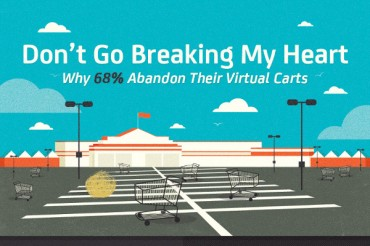 Top 15 Reasons for Shopping Cart Abandonment