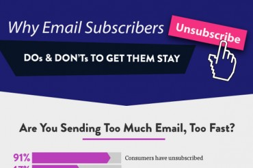 Ways to Lower Your Email Unsubscribe Rate