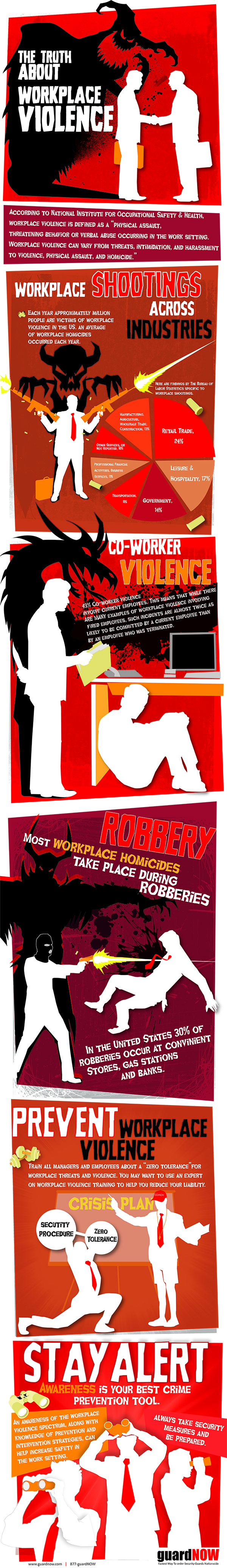 Workplace Violence Facts