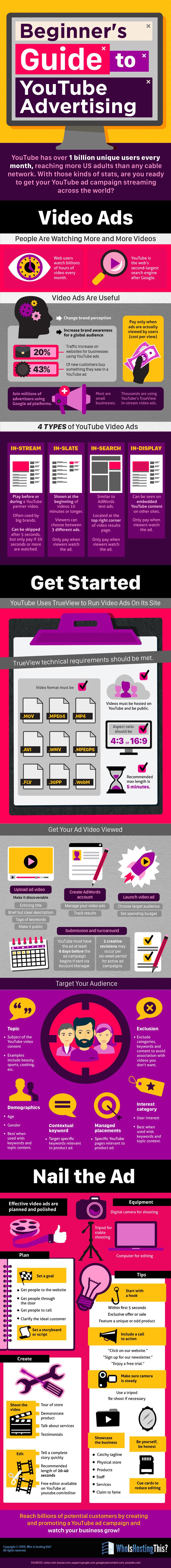 Youtube-Advertising-Tips