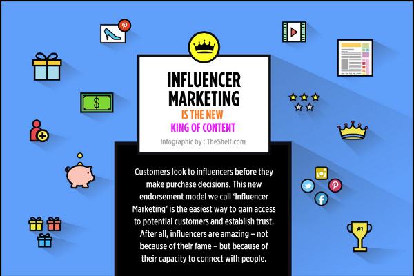 13 Essential Influencer Marketing Tips - BrandonGaille.com