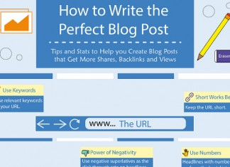 23 Expert Tips for Writing a Blog Post