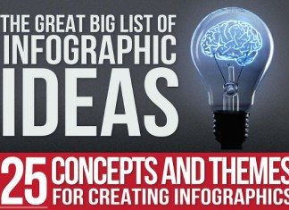 25 Ideas for Top Notch Infographics