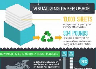 29 Insane Paper Consumption Statistics
