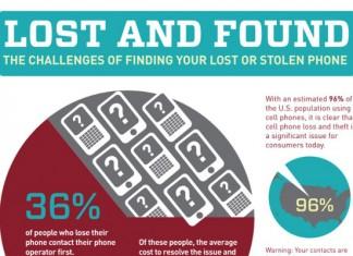 29 Significant iPhone 5 Sales Statistics