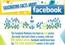 32 Awesome Facebook Statistics by Age