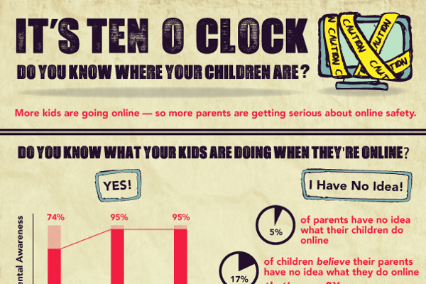 Why is internet safety so important