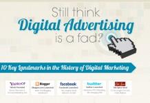 41 Incredible Internet Advertising Statistics