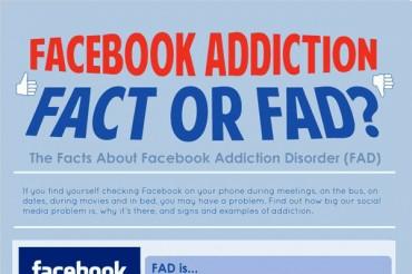 42 Remarkable Facebook Addiction Statistics