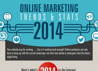 43 Amazing Internet Marketing Statistics