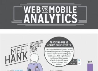 6 Web Analytics Best Practices