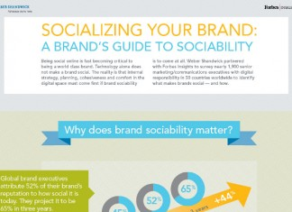 7 Branding Best Practices