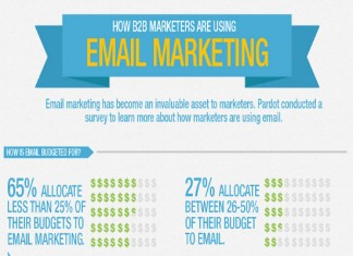 7 Email Opt-In Best Practices